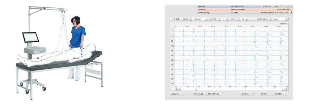 Software Ruhe EKG Diagnostik und Praxis EDV Schnittstelle